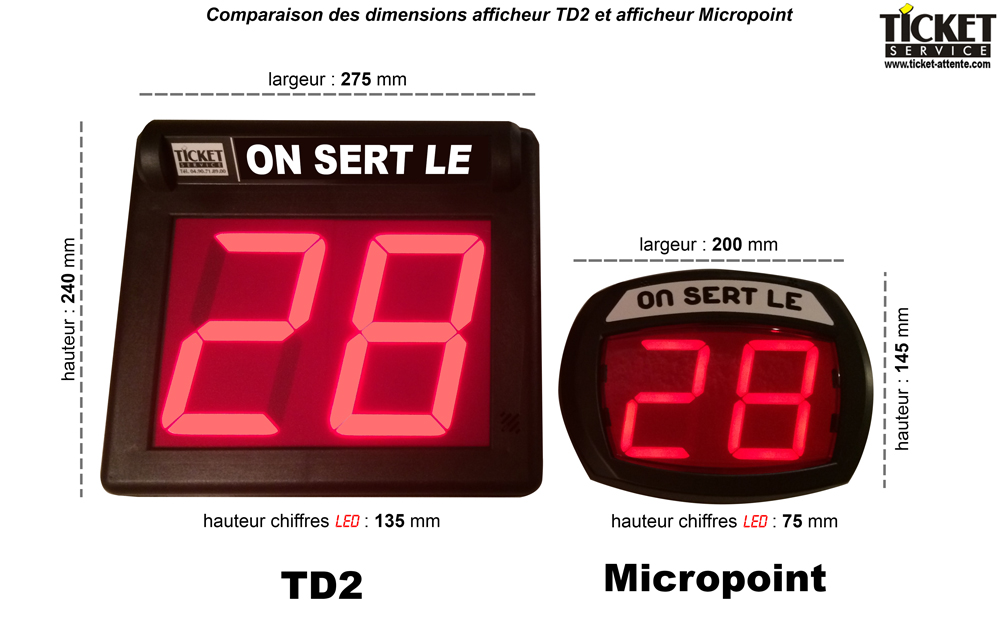 Comparaison dimensions TD2 - Micropoint