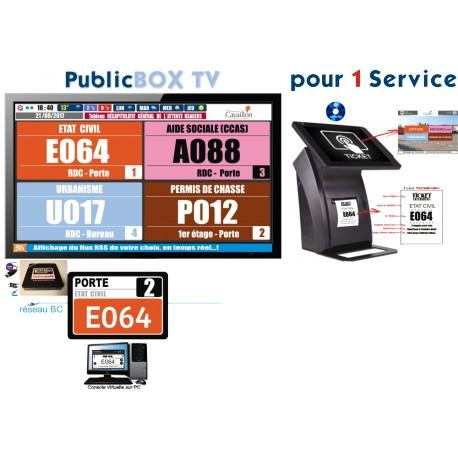 PACK PublicBOXTV/12 - Gestion d'attente pour SERVICES PUBLICS, configurable de 1 à 12 Services (Ecran TV NON Fourni)°
